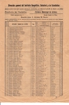 cens electoral1