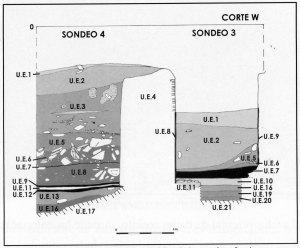 Fig. 12. Corte W