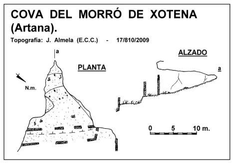 cova-Xotena--topografia
